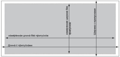 Расчет длины и ширины материала