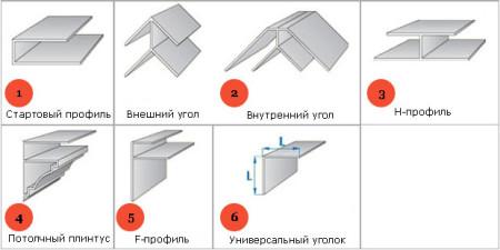 Элементы крепления панельного потолка