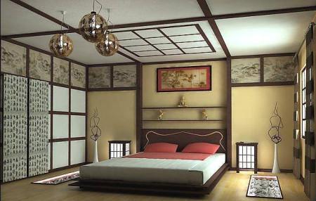 Фото спальни в японском стиле с подвесными потолками из гипсокартона и картинами на стенах, сделанными при помощи фотопечати