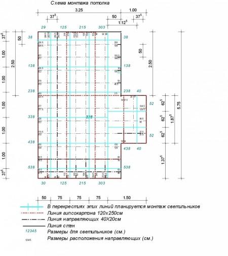 Схема по монтажу каркаса под гипсокартонные листы