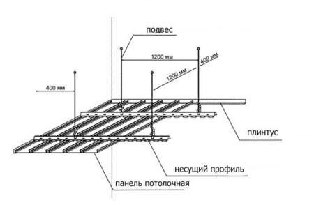 Схема монтажа реечной навесной системы