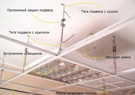 Схема монтажа подвесной конструкции