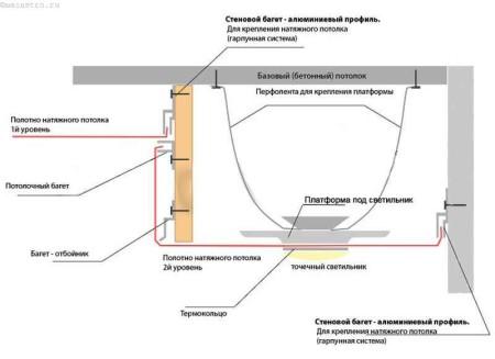 Фото конструкции подвесного потолка с точечным светильником