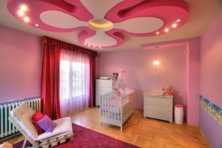 Интерьер детской для девочки