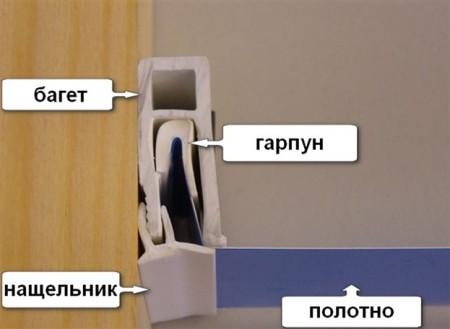 Гарпунная система установки
