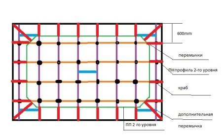 Схема разметки подвесного потолка из 2 ярусов