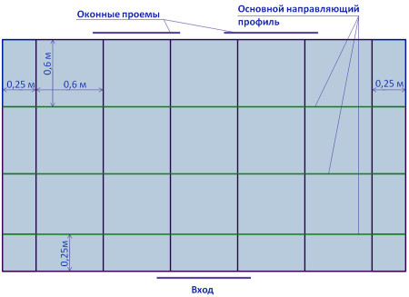 Разметка потолка для установки реечного потолка