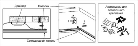Схема установки на уголки