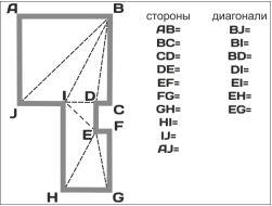 Лист замера для потолка в форме многоугольника