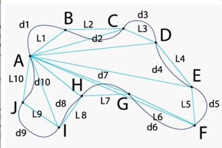 Расчёт полотна криволинейной формы