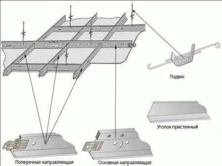 Схема монтажа основных элементов (подвес, профили основной, поперечный и угловой)