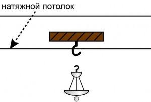 Схема крепления на крюк