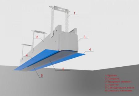 Схема устройства световой парящей линии