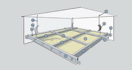 Принципиальная схема подвесного каркаса армстронг