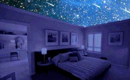 Фото популярной модели «звездное небо»