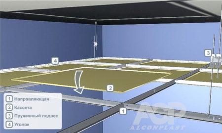 Замена модулей в подвесных системах