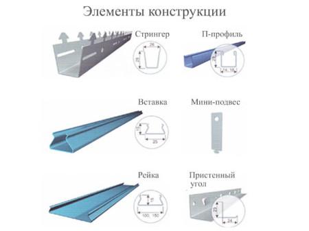 Составляющие реечной конструкции для потолка
