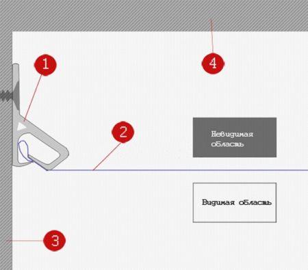 Схема крепления ткани в клипсовый багет