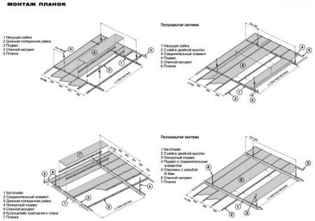 Схема по монтажу каркаса для шестидесяти сантиметровых плит и равных одному метру
