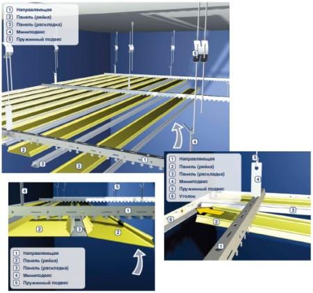 Последовательность монтажа реечного потолка