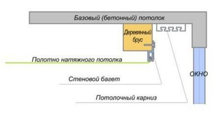 Принципиальная схема ниши