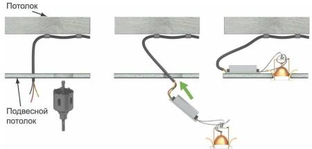 Особенности монтажа и демонтажа точечного светильника с натяжного потолка