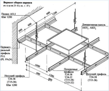 Фото схемы монтажа конструкции