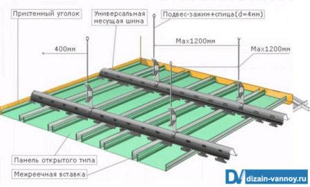 Монтажная схема реечного потолка