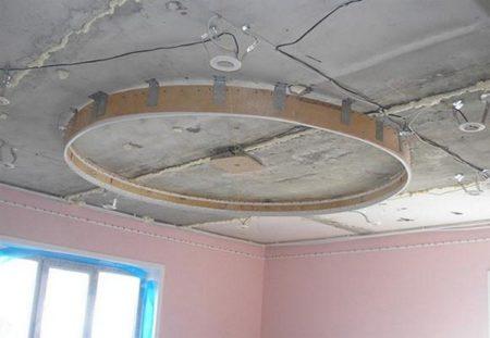 Монтаж круглого натяжного потолка