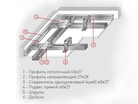 Схема гипсокартонной конструкции