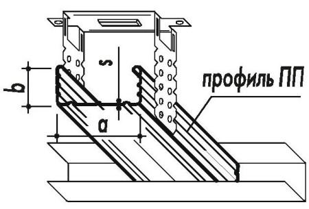 Схема крепления каркаса