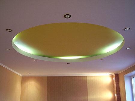 Круг внутри гипсокартонного потолка