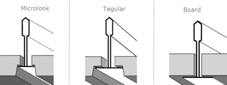 Разновидности панелей с учетом кромок