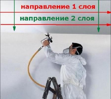 Окраска натяжных поверхностей пульверизатором