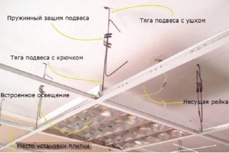 Устройство растрового потолка