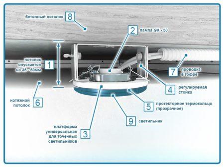 Схема монтажа в подвесном пластиковом потолке