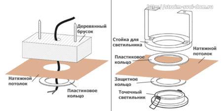 Схема точеного светильника