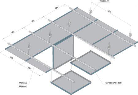 Конструкционные особенности кассет для потолка с учетом их возможных размеров