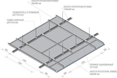Устройство системы кассетного потолка с указанием основных особенностей и элементов